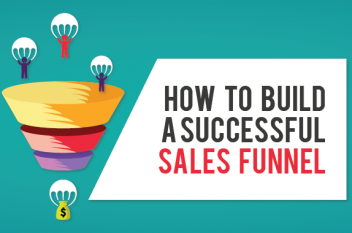 The Complete Guide on How to Build Successful Sales Funnels: A Gifographic