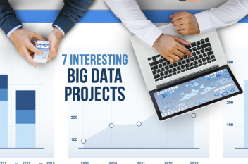 7 Interesting Big Data Projects You Need To Watch Out