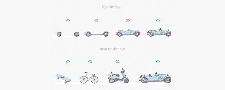 Building Minimum Viable Products - How Much is Too Much? UpGrad Blog