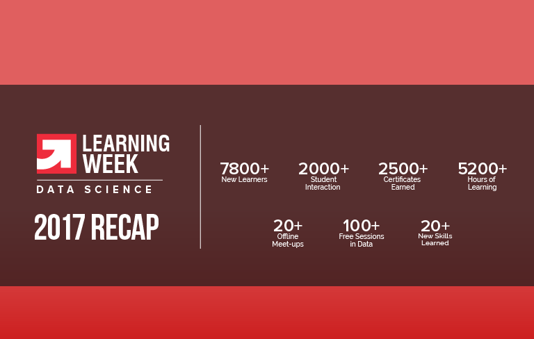 UpGrad Learning Week 2018