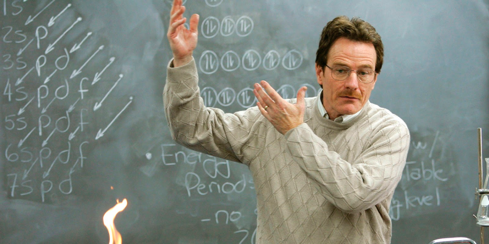 Walter White Breaking Bad Your Favourite Character Reveals The Product Management Job You're Meant For UpGrad Blog