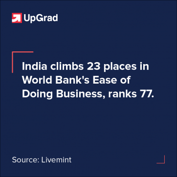 india_ranks_77_in_world_bank's_ease_of_doing_business