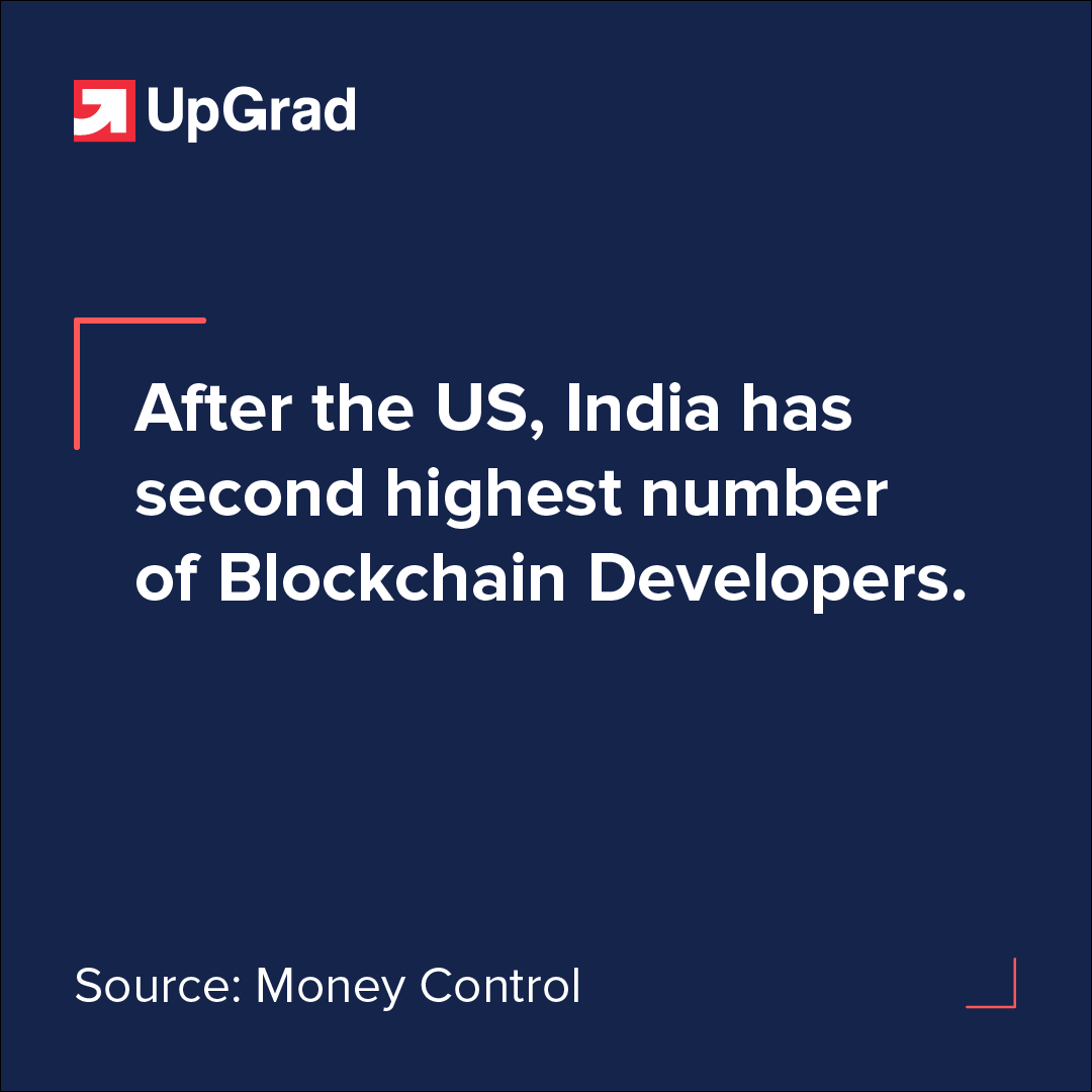 india as second highest number of blockchain developers