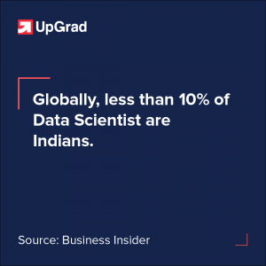 less_than_10%_Data_scientist_are_indians