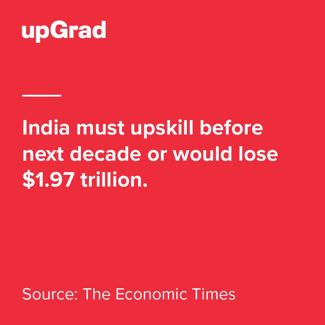 india_upskill_before_next_decade
