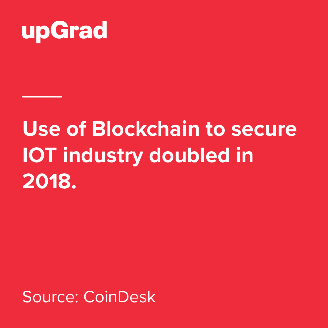 blokchain_in_iot_doubled