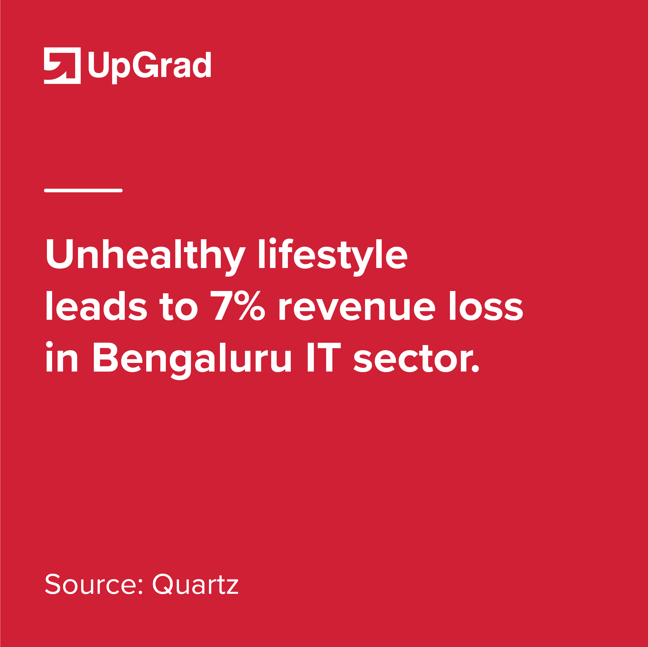 unhealthy lifestyle in bengaluru