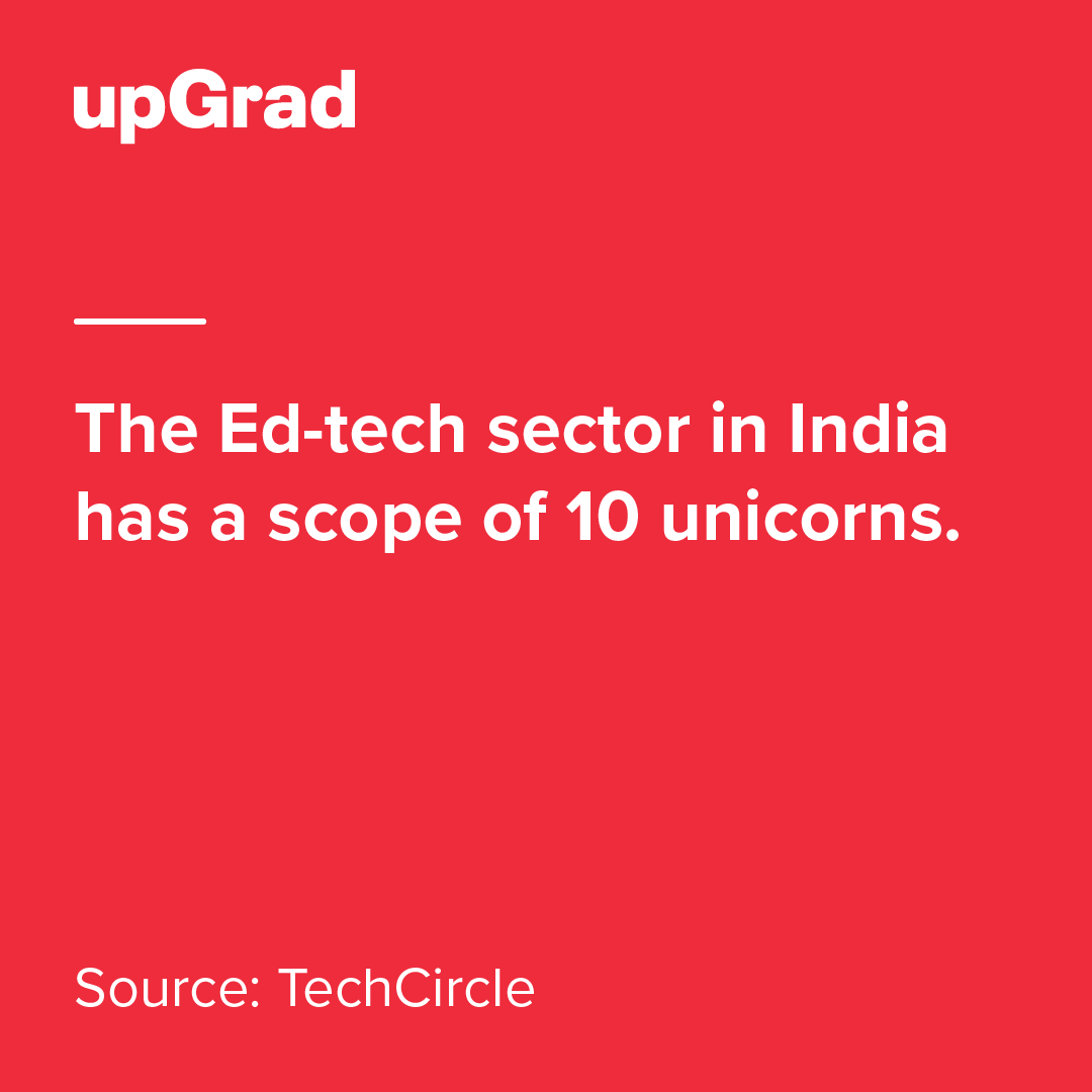 edtech_sector_scope_of_10_unicorns