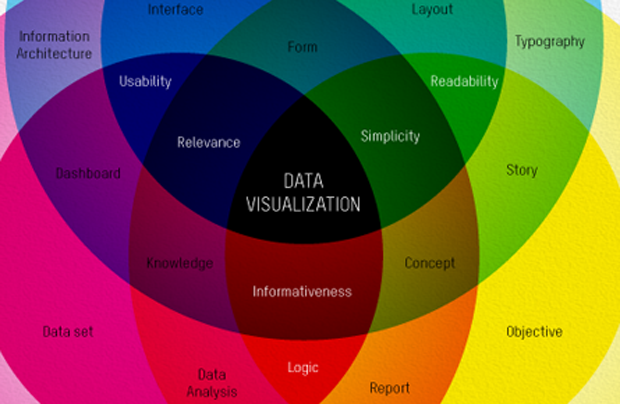 How Product Managers Visualize Data UpGrad Blog