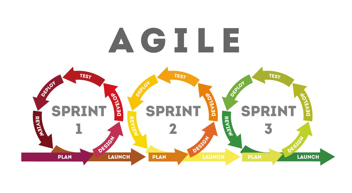 agile interview question and answers