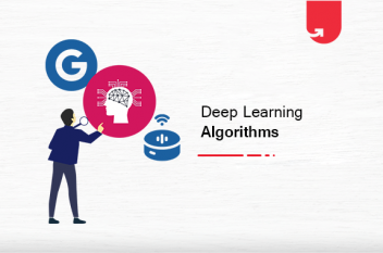 How Deep Learning Algorithms are Transforming Our Everyday Lives?