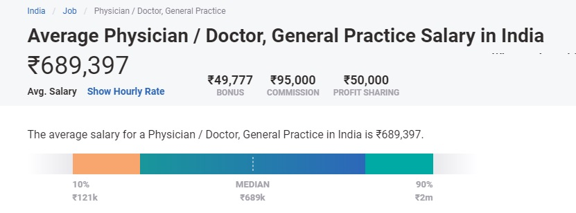 highest paid jobs in india for freshers - physician