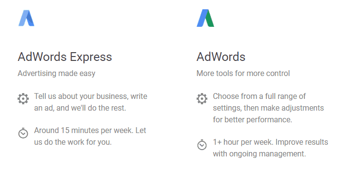 adwords interview questions answers express
