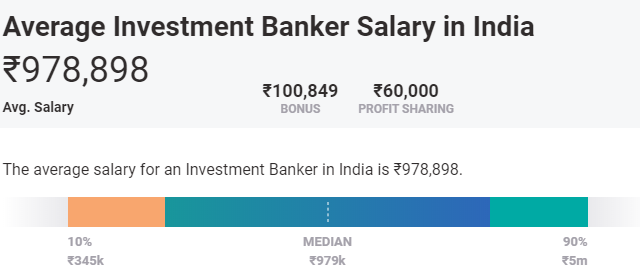 mba salary in india - investment banker