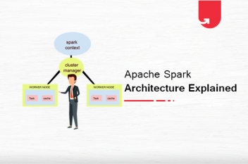 Apache Spark Architecture: Everything You Need to Know in 2021