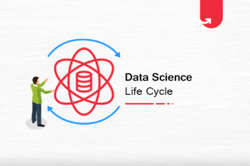 Data Science Life Cycle: Step by Step Explanation [2020]