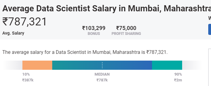 highest paying jobs in mumbai
