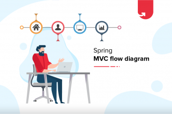 Introduction To Spring MVC Flow Diagram & Advantages