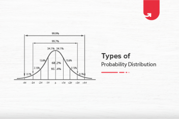 Types of Probability Distribution [Explained with Examples]