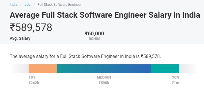 job oriented courses - full stack development